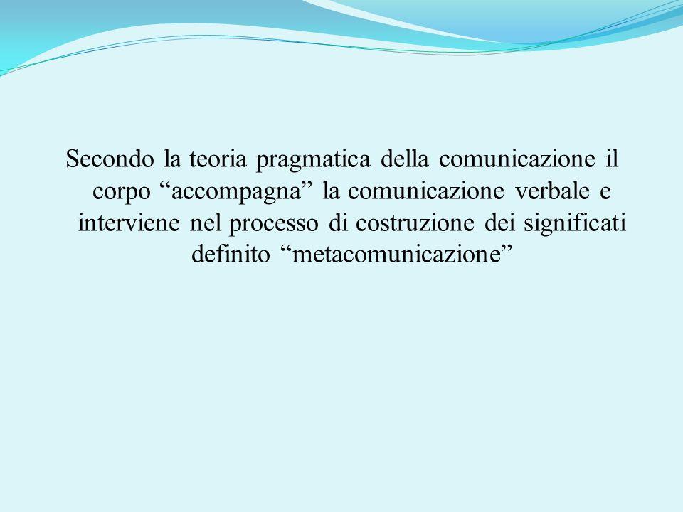 Secondo la teoria pragmatica della comunicazione il corpo accompagna la comunicazione verbale e interviene nel processo di costruzione dei significati