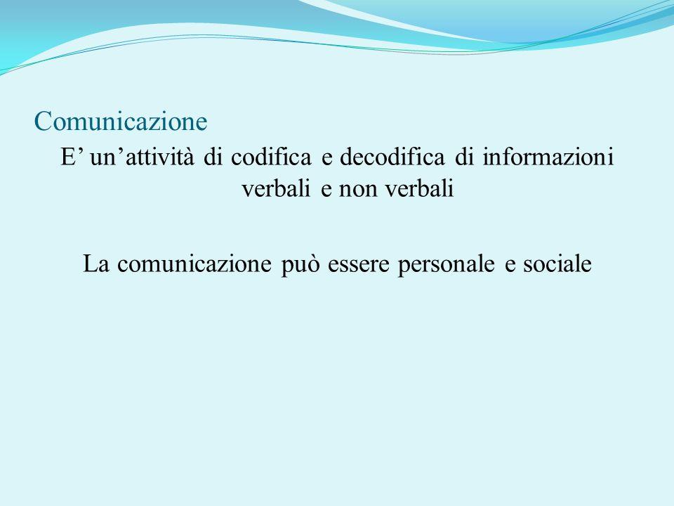 Comunicazione E unattività di codifica e decodifica di informazioni verbali e non verbali La comunicazione può essere personale e sociale