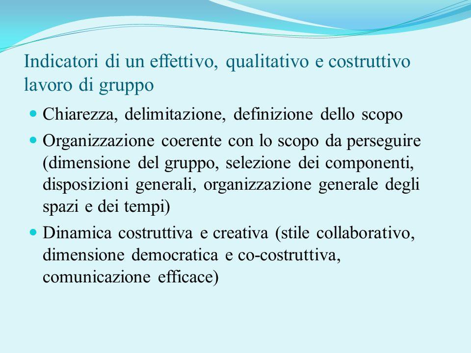 Indicatori di un effettivo, qualitativo e costruttivo lavoro di gruppo Chiarezza, delimitazione, definizione dello scopo Organizzazione coerente con l