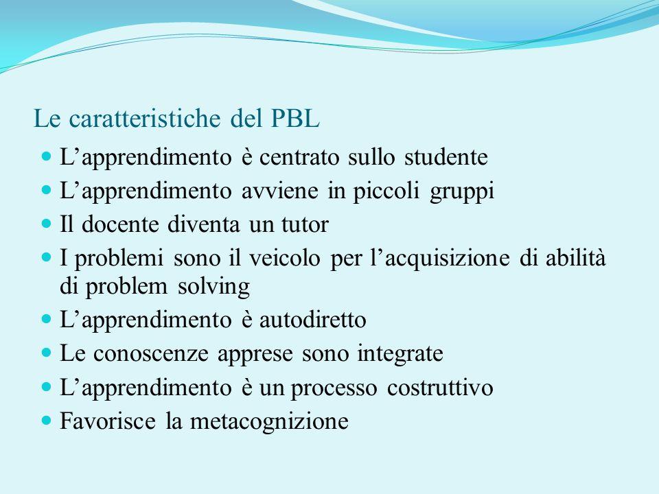 Le caratteristiche del PBL Lapprendimento è centrato sullo studente Lapprendimento avviene in piccoli gruppi Il docente diventa un tutor I problemi so