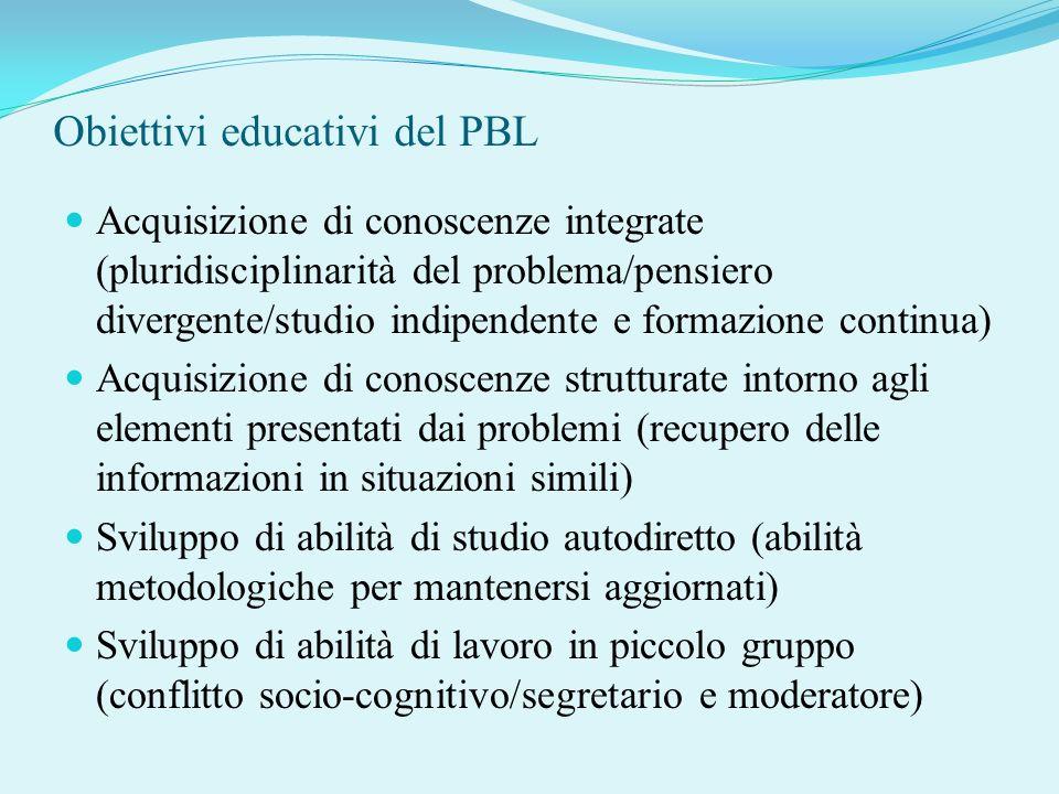 Obiettivi educativi del PBL Acquisizione di conoscenze integrate (pluridisciplinarità del problema/pensiero divergente/studio indipendente e formazion