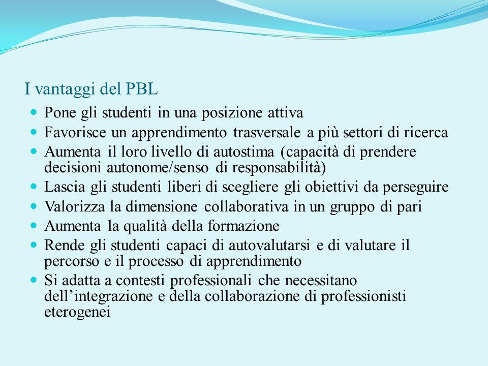 I vantaggi del PBL Pone gli studenti in una posizione attiva Favorisce un apprendimento trasversale a più settori di ricerca Aumenta il loro livello d