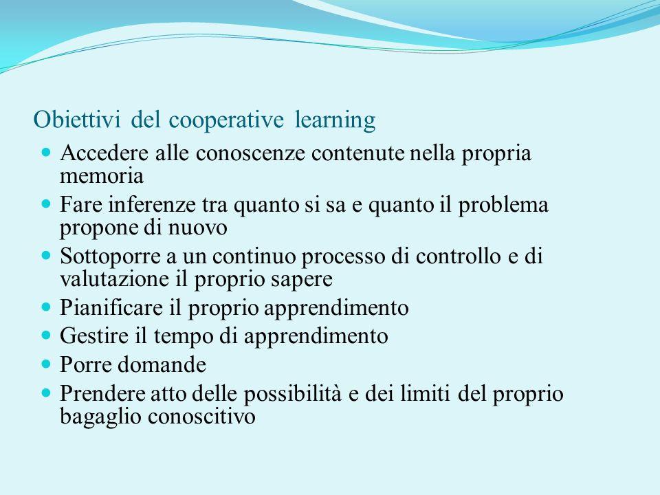 Obiettivi del cooperative learning Accedere alle conoscenze contenute nella propria memoria Fare inferenze tra quanto si sa e quanto il problema propo