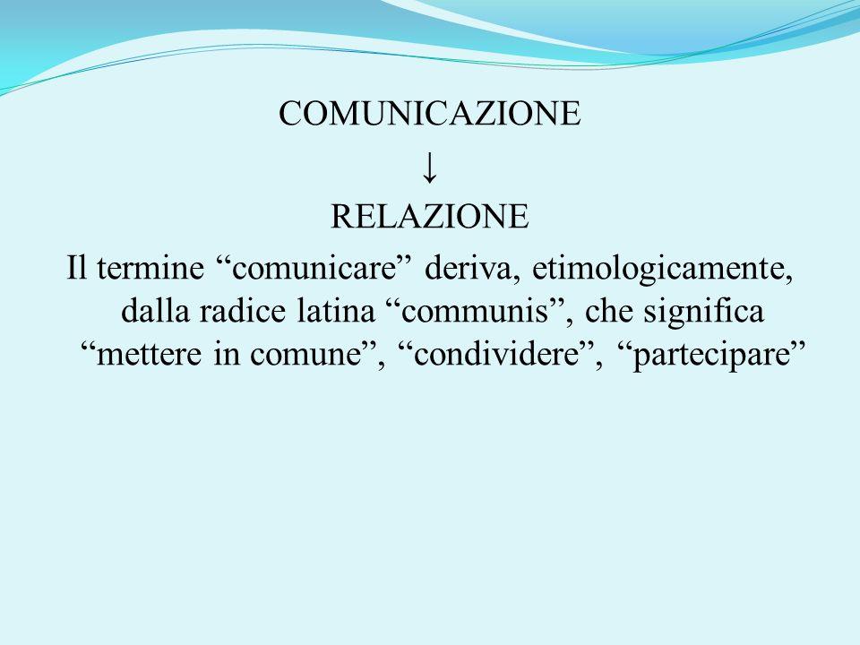 COMUNICAZIONE RELAZIONE Il termine comunicare deriva, etimologicamente, dalla radice latina communis, che significa mettere in comune, condividere, pa