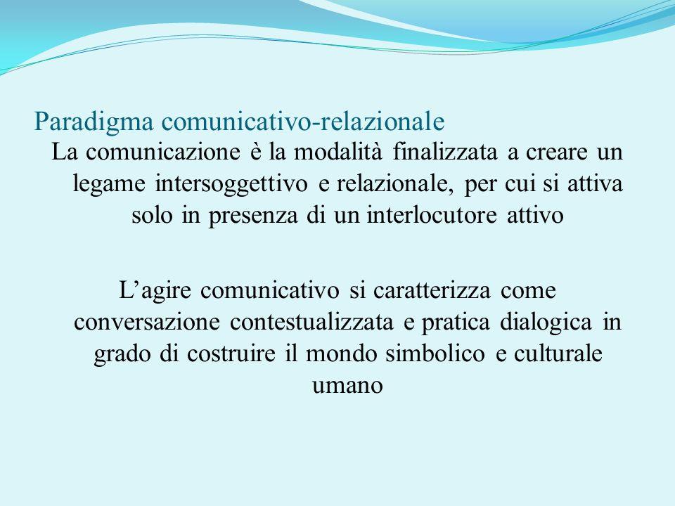 Paradigma comunicativo-relazionale La comunicazione è la modalità finalizzata a creare un legame intersoggettivo e relazionale, per cui si attiva solo