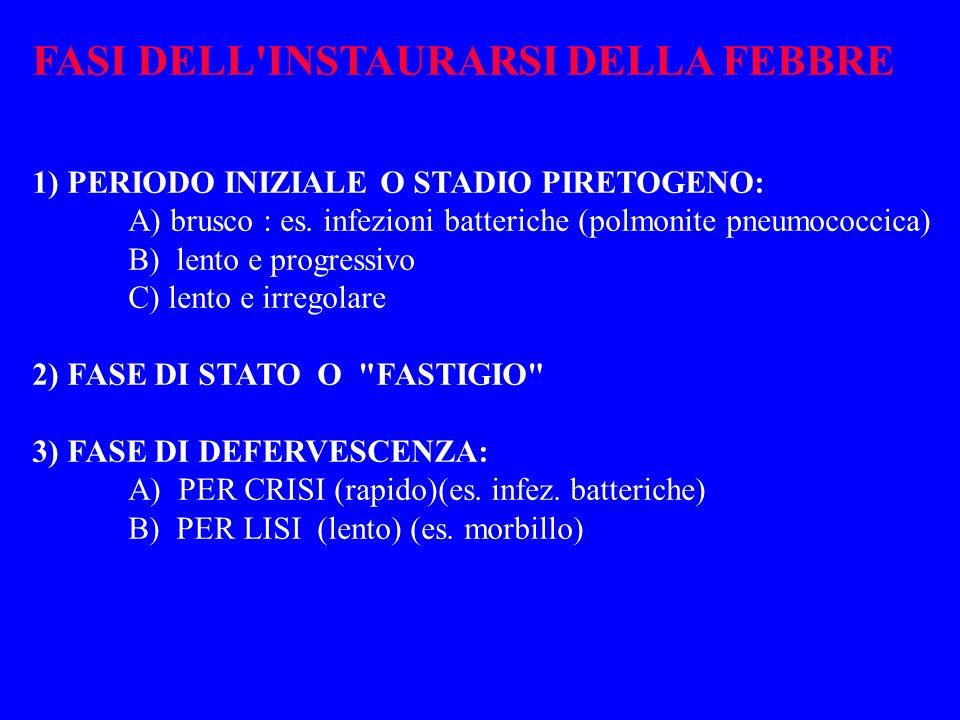 FASI DELL'INSTAURARSI DELLA FEBBRE 1) PERIODO INIZIALE O STADIO PIRETOGENO: A) brusco : es. infezioni batteriche (polmonite pneumococcica) B) lento e
