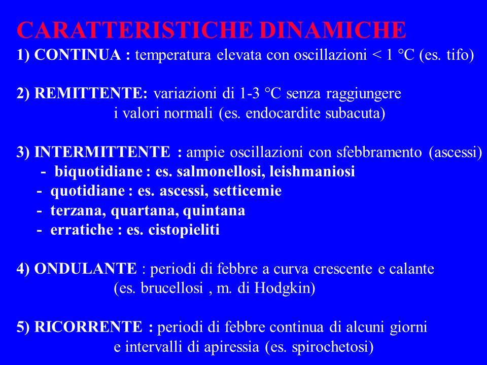 CARATTERISTICHE DINAMICHE 1) CONTINUA : temperatura elevata con oscillazioni < 1 °C (es. tifo) 2) REMITTENTE: variazioni di 1-3 °C senza raggiungere i