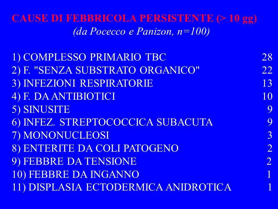 CAUSE DI FEBBRICOLA PERSISTENTE (> 10 gg) (da Pocecco e Panizon, n=100) 1) COMPLESSO PRIMARIO TBC 28 2) F.