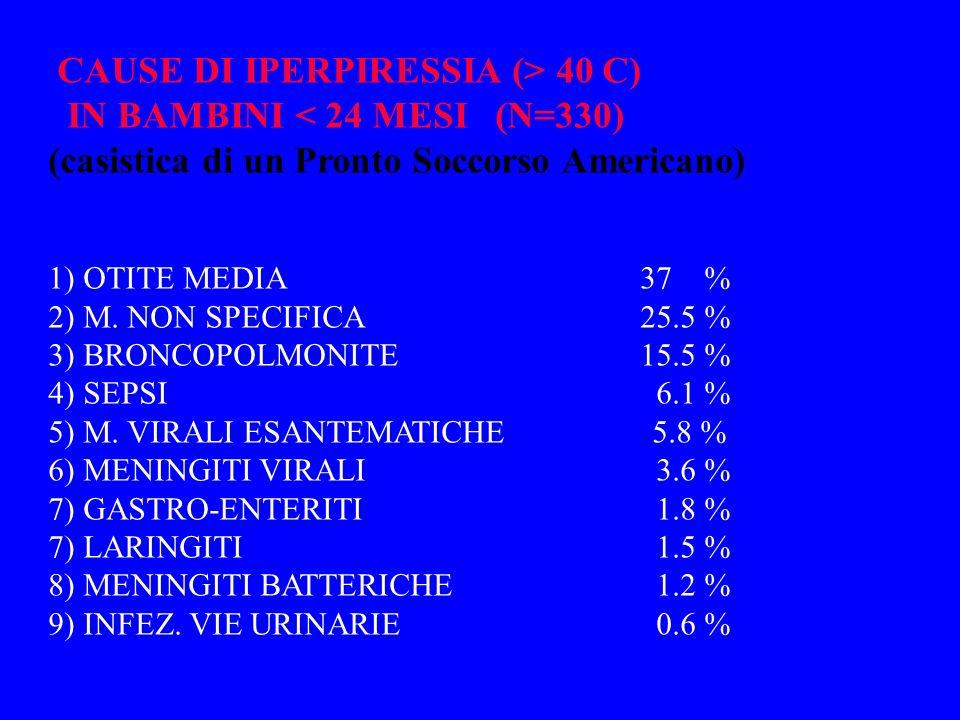 CAUSE DI IPERPIRESSIA (> 40 C) IN BAMBINI < 24 MESI (N=330) (casistica di un Pronto Soccorso Americano) 1) OTITE MEDIA 37 % 2) M. NON SPECIFICA 25.5 %