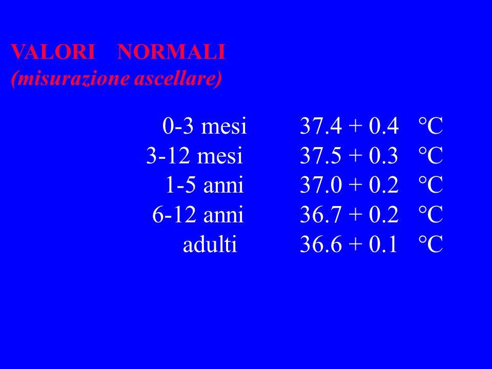 VALORI NORMALI (misurazione ascellare) 0-3 mesi 37.4 + 0.4 °C 3-12 mesi 37.5 + 0.3 °C 1-5 anni 37.0 + 0.2 °C 6-12 anni 36.7 + 0.2 °C adulti 36.6 + 0.1