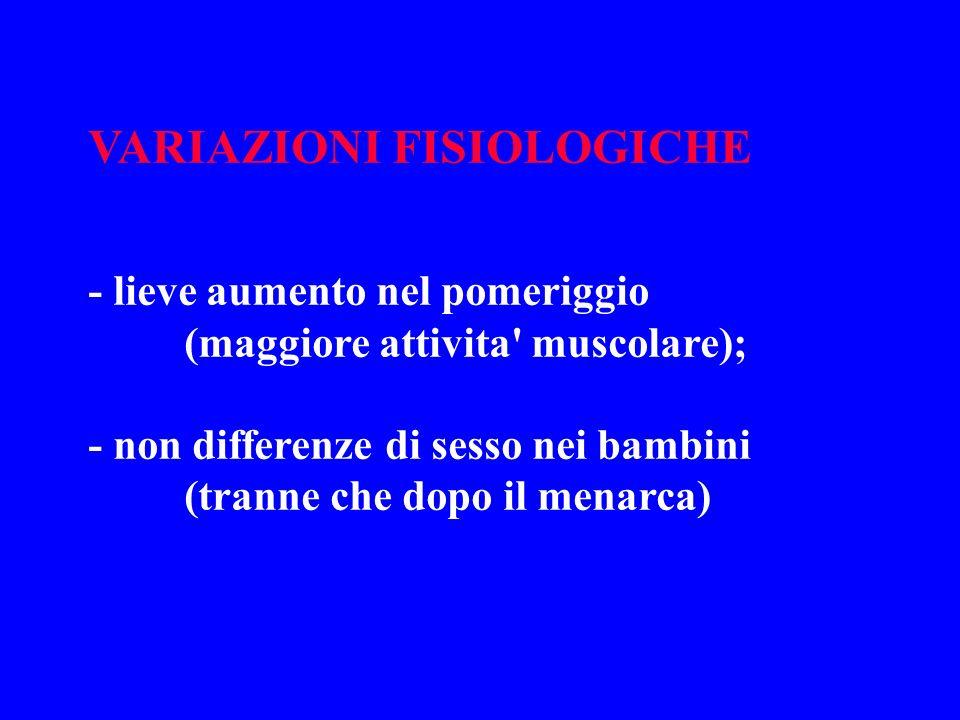 VARIAZIONI FISIOLOGICHE - lieve aumento nel pomeriggio (maggiore attivita' muscolare); - non differenze di sesso nei bambini (tranne che dopo il menar