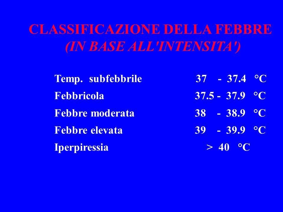 CLASSIFICAZIONE DELLA FEBBRE (IN BASE ALL'INTENSITA') Temp. subfebbrile37 - 37.4 °C Febbricola 37.5 - 37.9 °C Febbre moderata 38 - 38.9 °C Febbre elev