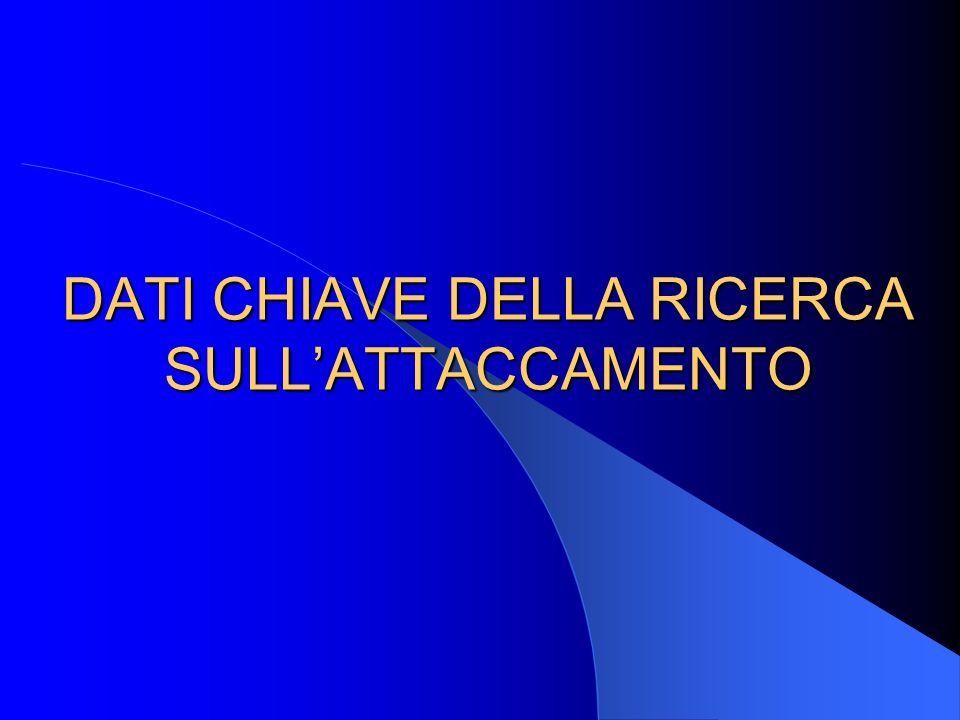 DATI CHIAVE DELLA RICERCA SULLATTACCAMENTO