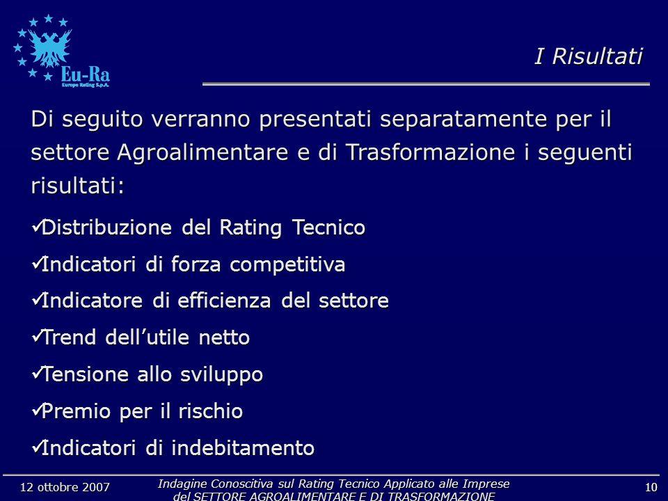 Indagine Conoscitiva sul Rating Tecnico Applicato alle Imprese del SETTORE AGROALIMENTARE E DI TRASFORMAZIONE 12 ottobre 2007 10 I Risultati Di seguit