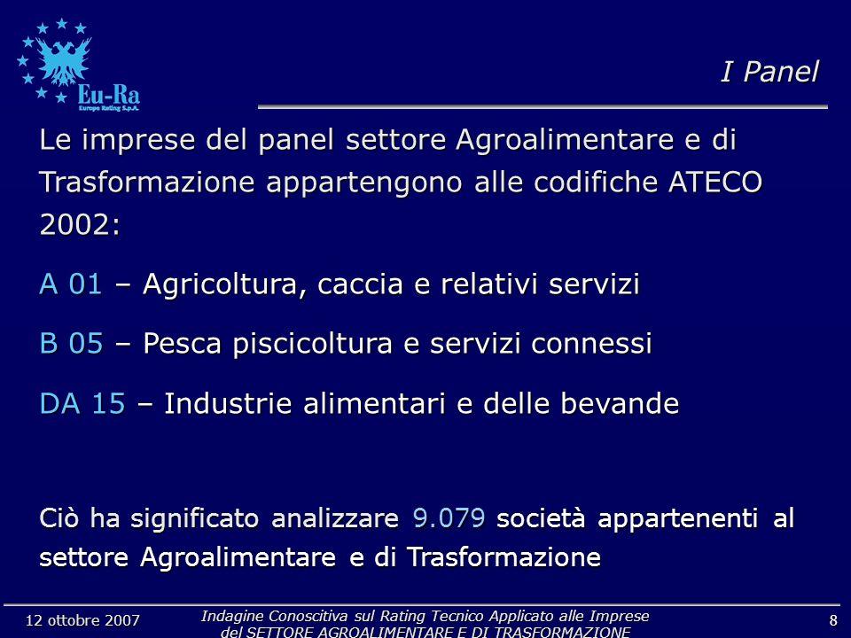 Indagine Conoscitiva sul Rating Tecnico Applicato alle Imprese del SETTORE AGROALIMENTARE E DI TRASFORMAZIONE 12 ottobre 2007 8 I Panel Le imprese del