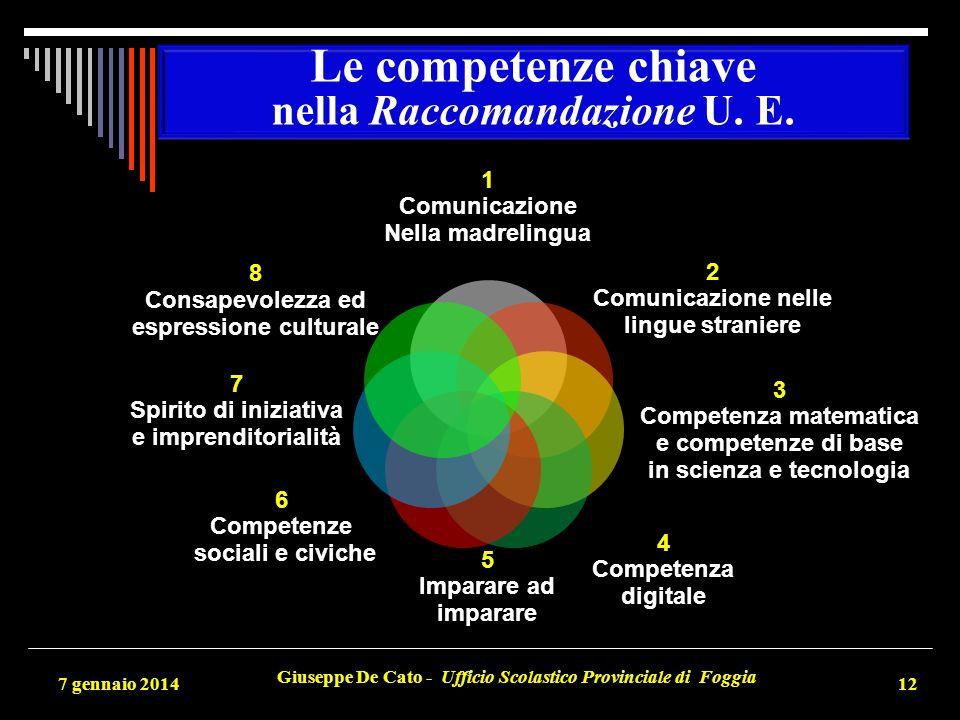 Giuseppe De Cato - Ufficio Scolastico Provinciale di Foggia 127 gennaio 2014 Le competenze chiave nella Raccomandazione U. E. 1 Comunicazione Nella ma