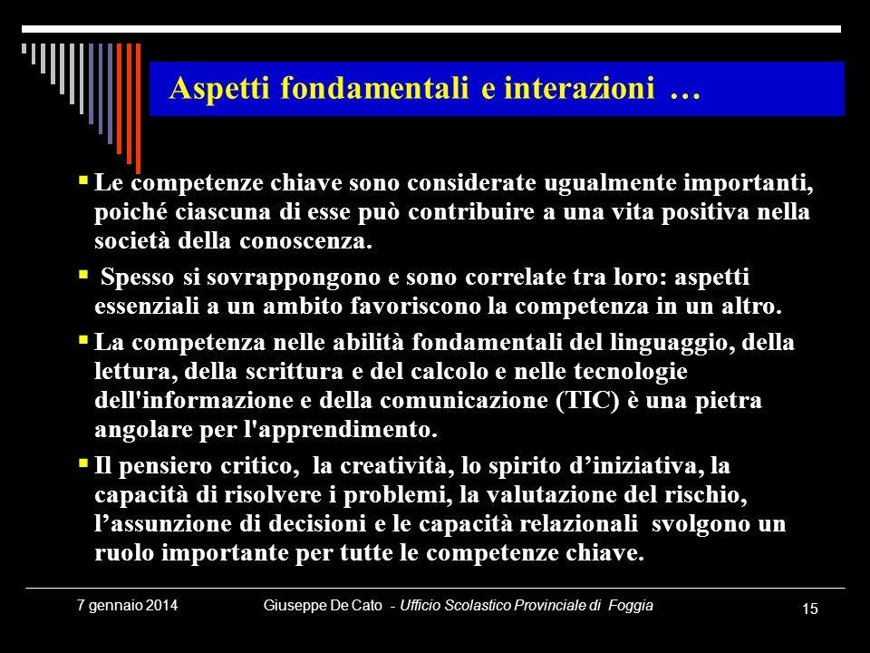 Giuseppe De Cato - Ufficio Scolastico Provinciale di Foggia 15 7 gennaio 2014 Aspetti fondamentali e interazioni … Le competenze chiave sono considera