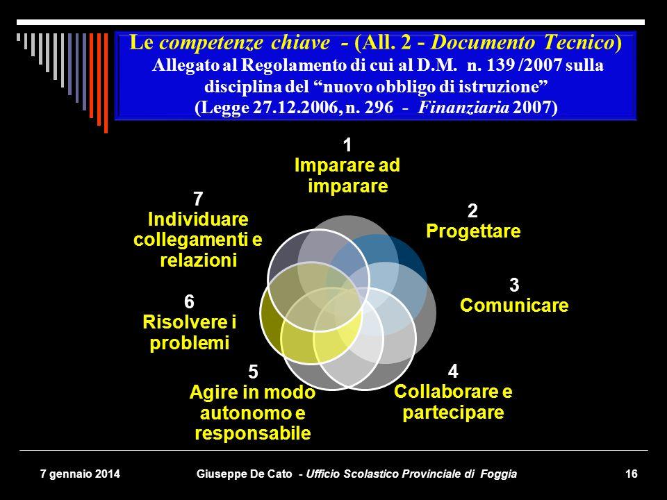Giuseppe De Cato - Ufficio Scolastico Provinciale di Foggia167 gennaio 2014 1 Imparare ad imparare 2 Progettare 3 Comunicare 4 Collaborare e partecipa