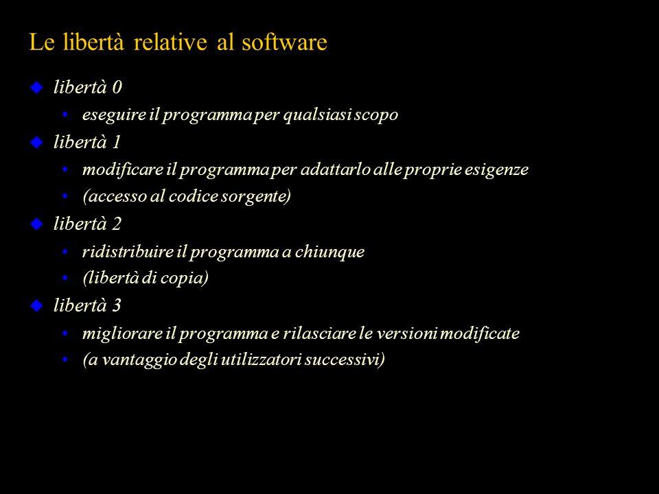 Le libertà relative al software libertà 0 eseguire il programma per qualsiasi scopo libertà 1 modificare il programma per adattarlo alle proprie esige