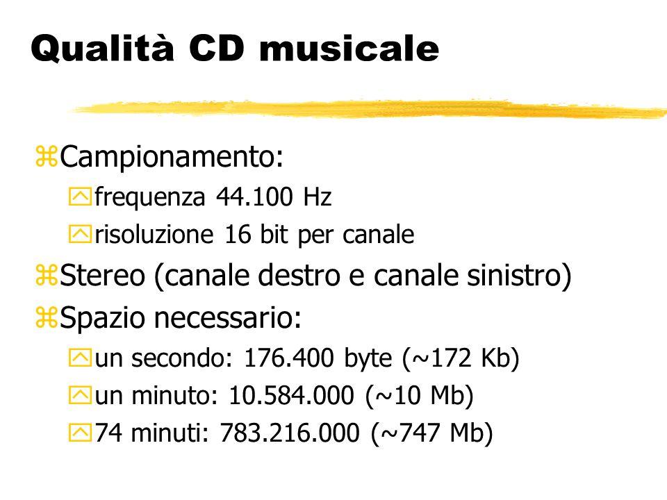 Qualità CD musicale Campionamento: frequenza 44.100 Hz risoluzione 16 bit per canale Stereo (canale destro e canale sinistro) Spazio necessario: un secondo: 176.400 byte (~172 Kb) un minuto: 10.584.000 (~10 Mb) 74 minuti: 783.216.000 (~747 Mb)