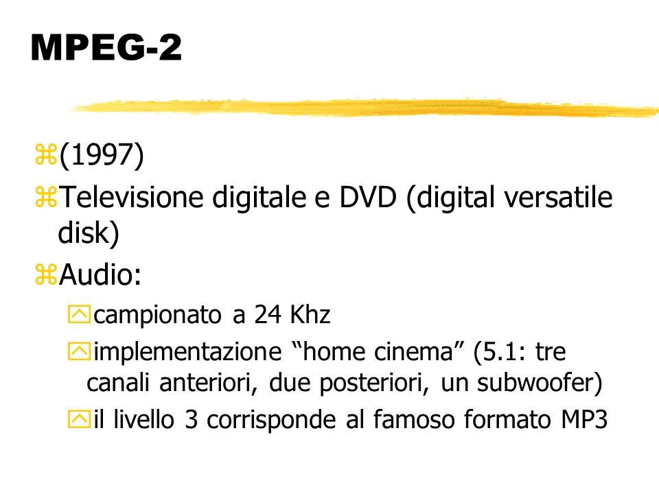 MPEG-2 (1997) Televisione digitale e DVD (digital versatile disk) Audio: campionato a 24 Khz implementazione home cinema (5.1: tre canali anteriori, due posteriori, un subwoofer) il livello 3 corrisponde al famoso formato MP3