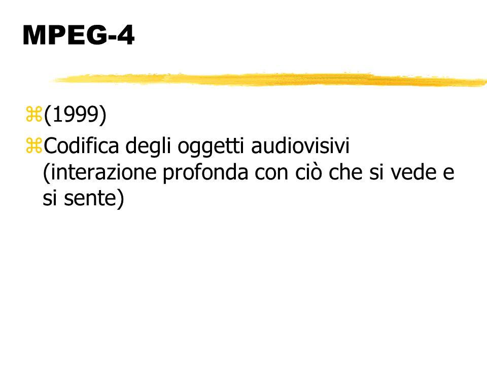 MPEG-4 (1999) Codifica degli oggetti audiovisivi (interazione profonda con ciò che si vede e si sente)
