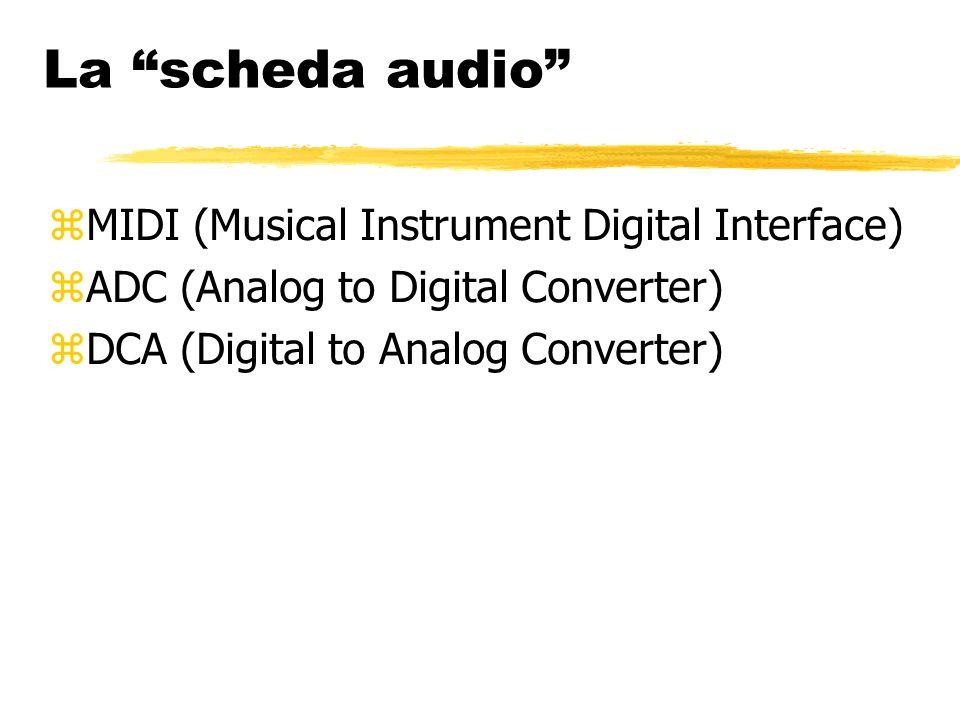 Il formato MIDI Nato per la comunicazione tra strumenti musicali e sintetizzatori Basato su sequenze di istruzioni tipo: Suona la nota DO Smetti di suonare la nota DO Attiva lo strumento n.