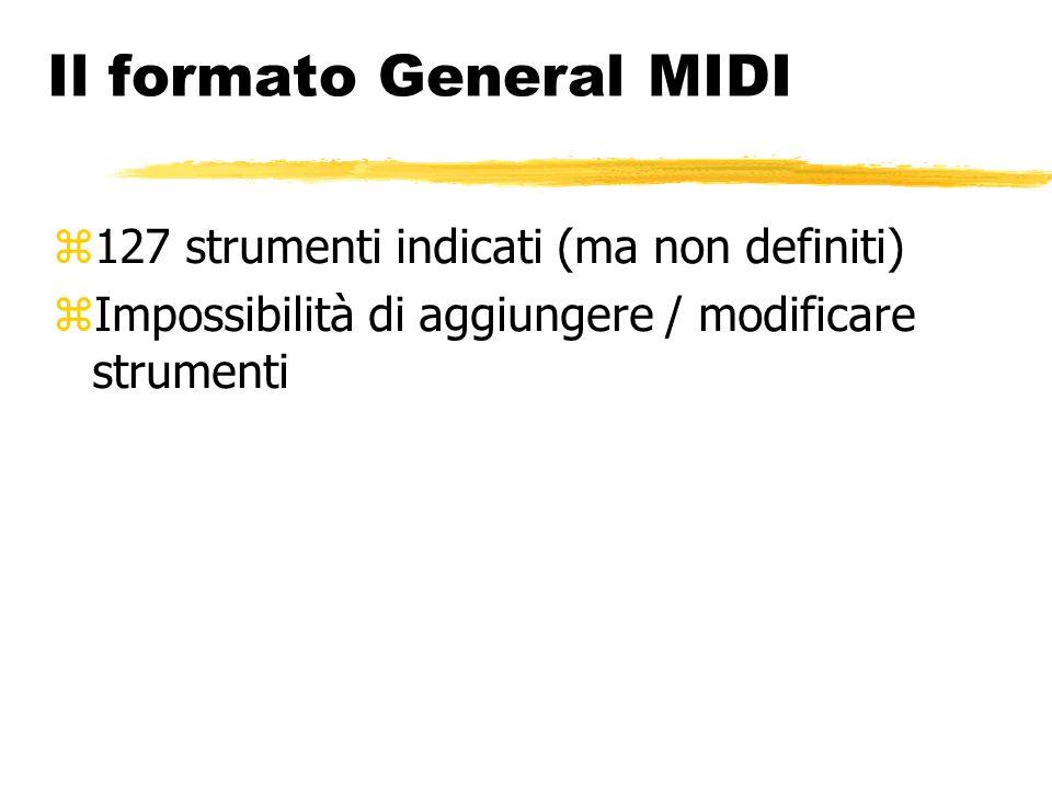 Il formato General MIDI 127 strumenti indicati (ma non definiti) Impossibilità di aggiungere / modificare strumenti