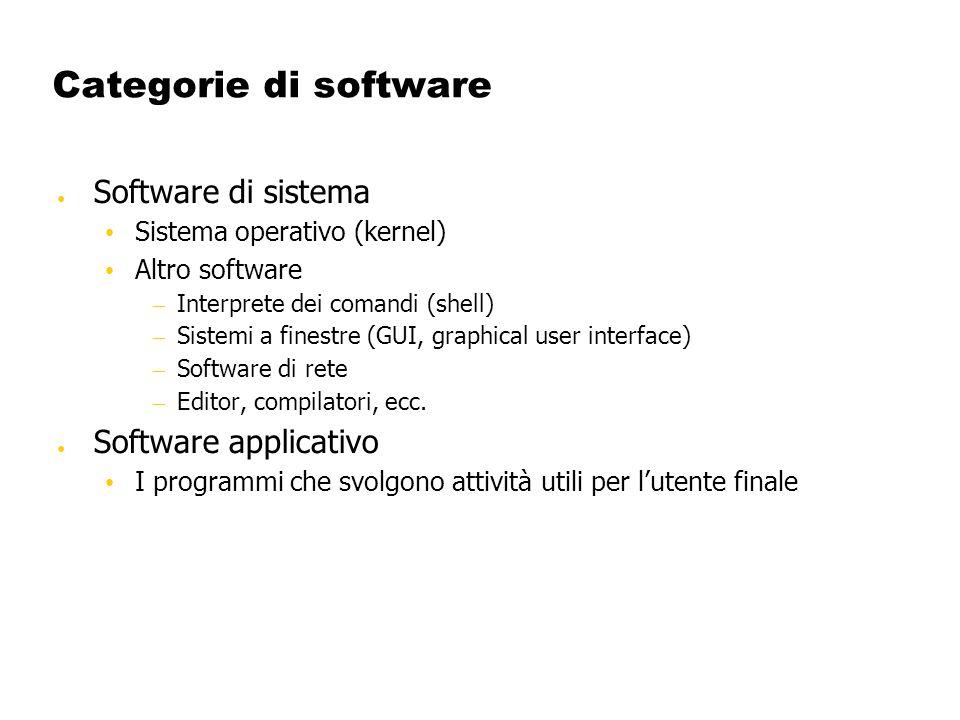 Categorie di software Software di sistema Sistema operativo (kernel) Altro software – Interprete dei comandi (shell) – Sistemi a finestre (GUI, graphi
