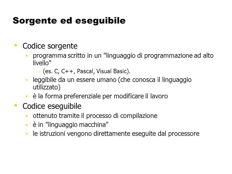 Codice sorgente programma scritto in un