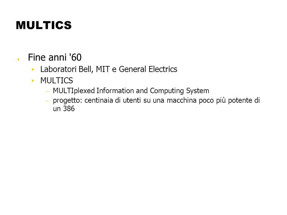 MULTICS Fine anni '60 Laboratori Bell, MIT e General Electrics MULTICS – MULTIplexed Information and Computing System – progetto: centinaia di utenti