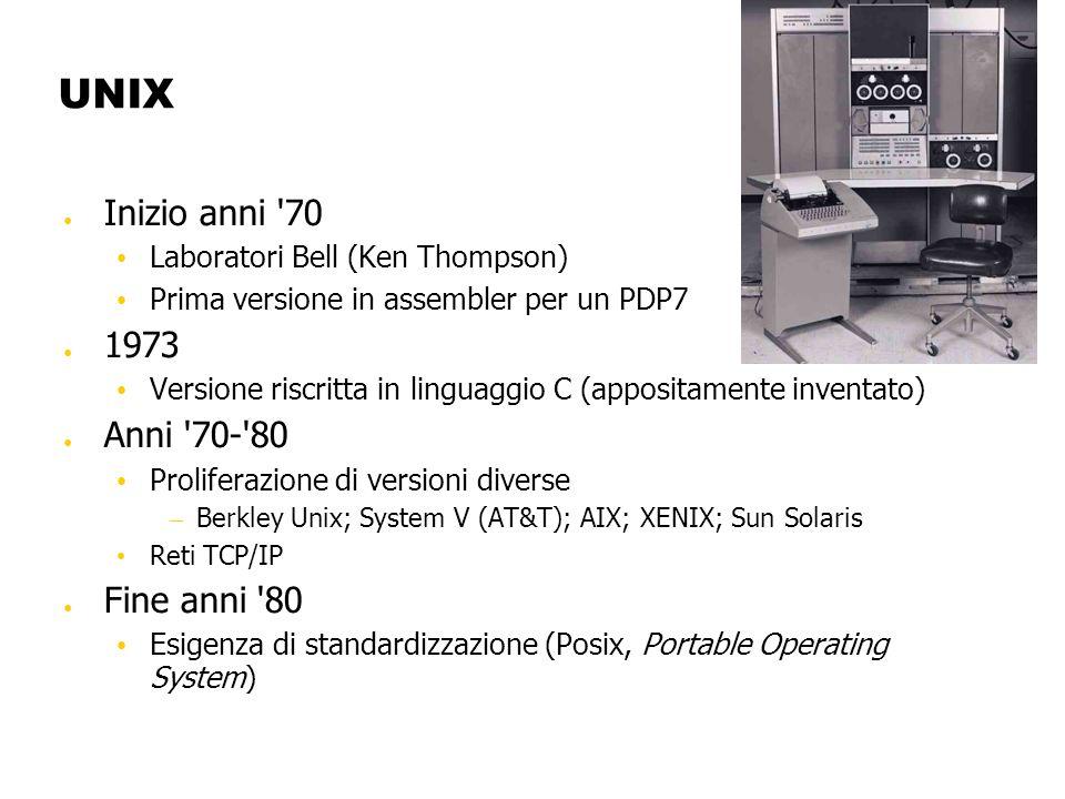 UNIX Inizio anni '70 Laboratori Bell (Ken Thompson) Prima versione in assembler per un PDP7 1973 Versione riscritta in linguaggio C (appositamente inv