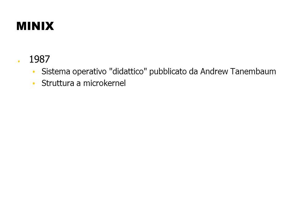 MINIX 1987 Sistema operativo didattico pubblicato da Andrew Tanembaum Struttura a microkernel