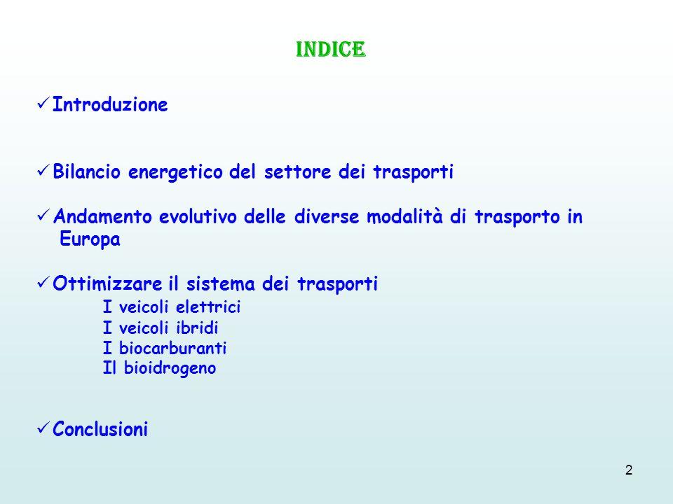 2 INDICE Introduzione Bilancio energetico del settore dei trasporti Andamento evolutivo delle diverse modalità di trasporto in Europa Ottimizzare il s