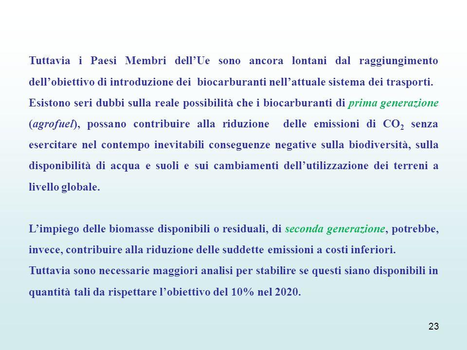 23 Tuttavia i Paesi Membri dellUe sono ancora lontani dal raggiungimento dellobiettivo di introduzione dei biocarburanti nellattuale sistema dei trasp