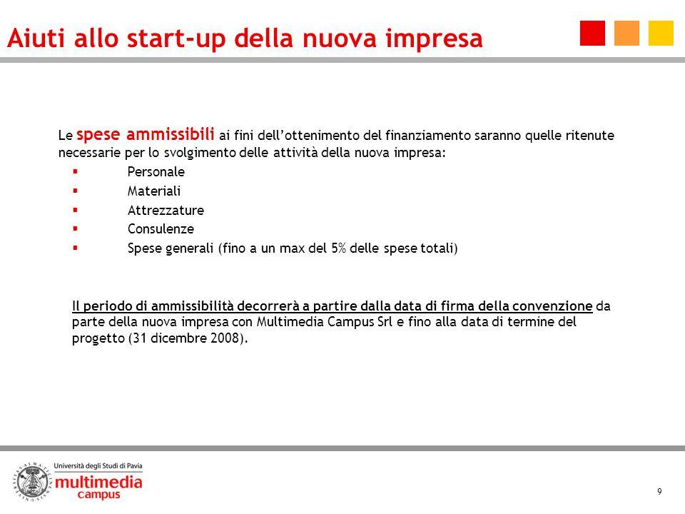 10 Obiettivi e destinatari Aiuti allo start-up della nuova impresa Procedura di ammissione al finanziamento Allegato 1: Starter kit di formazione allimprenditore