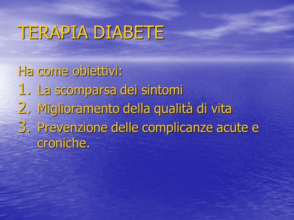 TERAPIA DIABETE Ha come obiettivi: 1. La scomparsa dei sintomi 2. Miglioramento della qualità di vita 3. Prevenzione delle complicanze acute e cronich