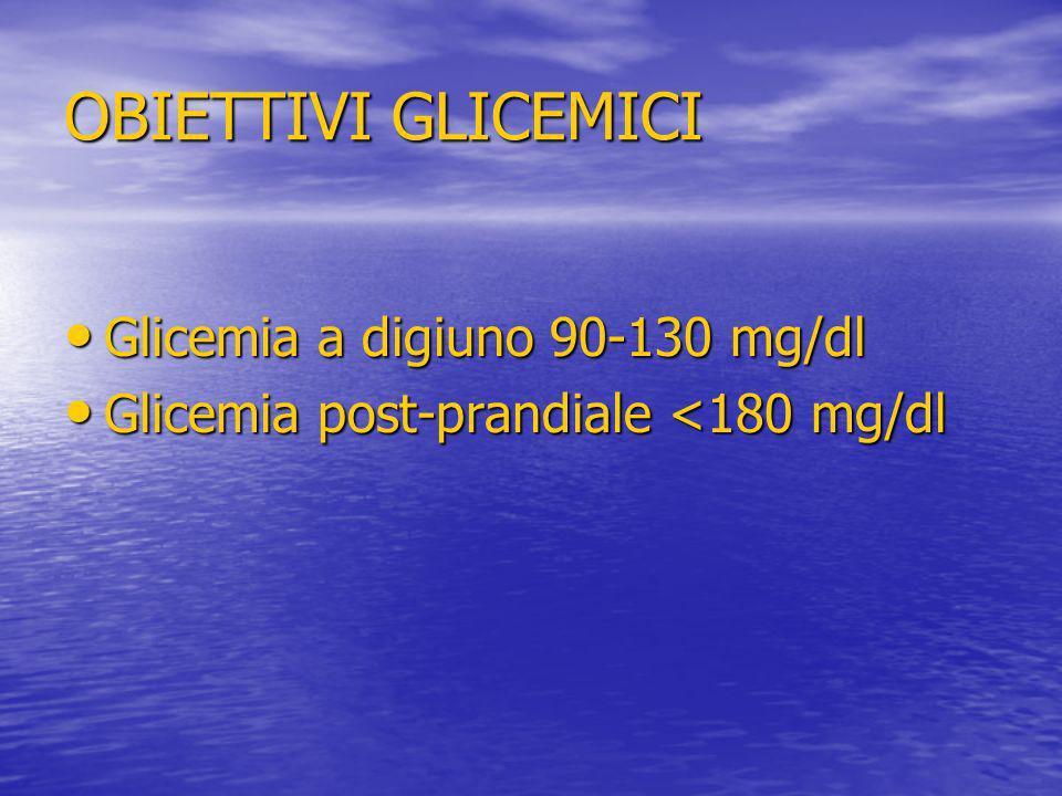 OBIETTIVI GLICEMICI Glicemia a digiuno 90-130 mg/dl Glicemia a digiuno 90-130 mg/dl Glicemia post-prandiale <180 mg/dl Glicemia post-prandiale <180 mg