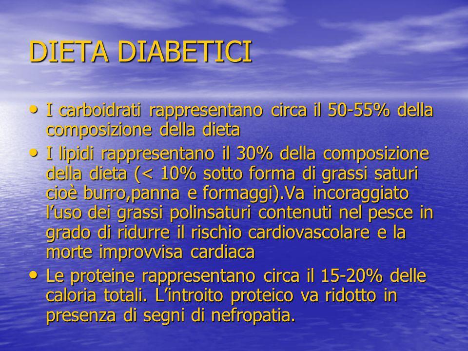 DIETA DIABETICI I carboidrati rappresentano circa il 50-55% della composizione della dieta I carboidrati rappresentano circa il 50-55% della composizi
