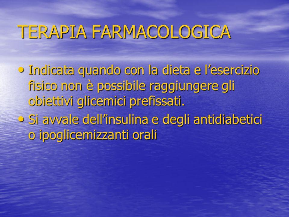 TERAPIA FARMACOLOGICA Indicata quando con la dieta e lesercizio fisico non è possibile raggiungere gli obiettivi glicemici prefissati. Indicata quando