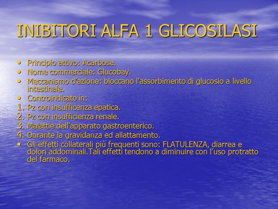 INIBITORI ALFA 1 GLICOSILASI Principio attivo: Acarbose. Principio attivo: Acarbose. Nome commerciale: Glucobay. Nome commerciale: Glucobay. Meccanism