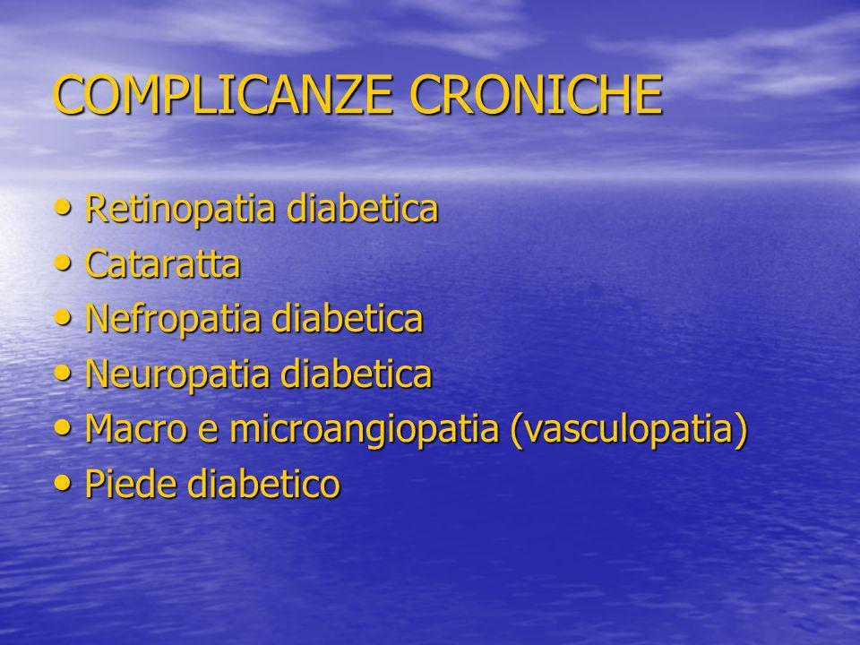 COMPLICANZE CRONICHE Retinopatia diabetica Retinopatia diabetica Cataratta Cataratta Nefropatia diabetica Nefropatia diabetica Neuropatia diabetica Ne