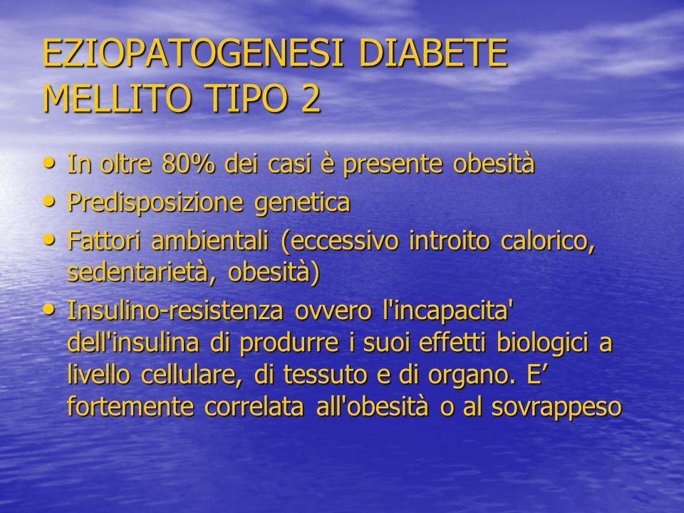 EZIOPATOGENESI DIABETE MELLITO TIPO 2 In oltre 80% dei casi è presente obesità In oltre 80% dei casi è presente obesità Predisposizione genetica Predi