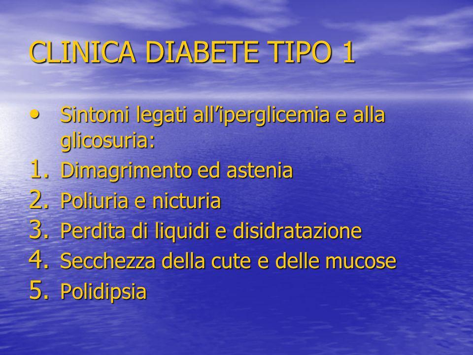 CLINICA DIABETE TIPO 1 Sintomi legati alliperglicemia e alla glicosuria: Sintomi legati alliperglicemia e alla glicosuria: 1. Dimagrimento ed astenia