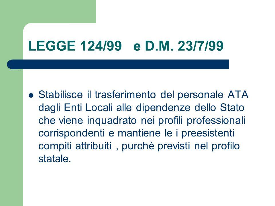 LEGGE 124/99 e D.M. 23/7/99 Stabilisce il trasferimento del personale ATA dagli Enti Locali alle dipendenze dello Stato che viene inquadrato nei profi