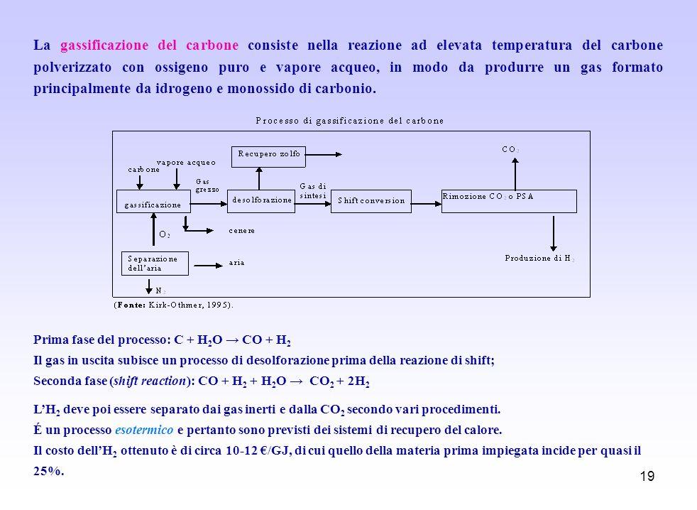 19 La gassificazione del carbone consiste nella reazione ad elevata temperatura del carbone polverizzato con ossigeno puro e vapore acqueo, in modo da