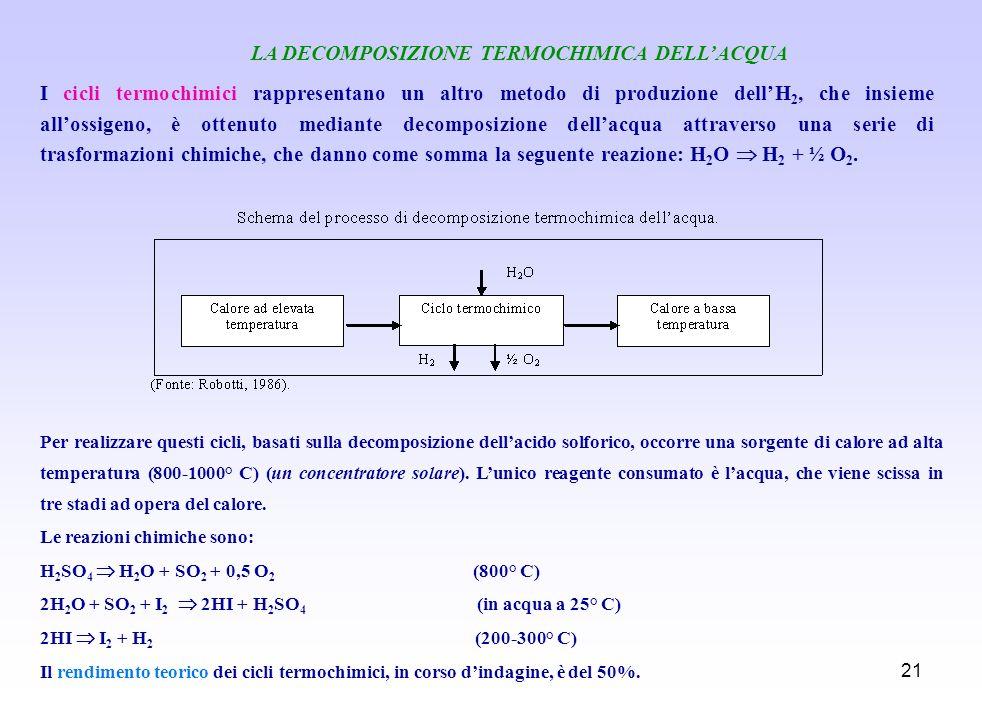 21 LA DECOMPOSIZIONE TERMOCHIMICA DELLACQUA I cicli termochimici rappresentano un altro metodo di produzione dellH 2, che insieme allossigeno, è otten