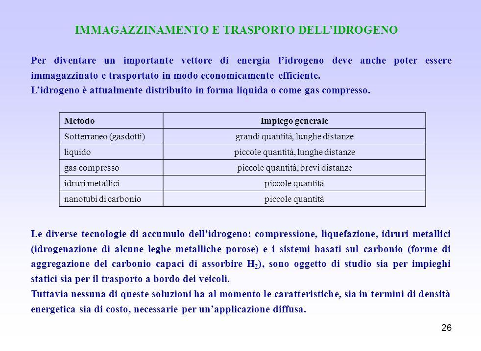 26 Per diventare un importante vettore di energia lidrogeno deve anche poter essere immagazzinato e trasportato in modo economicamente efficiente. Lid