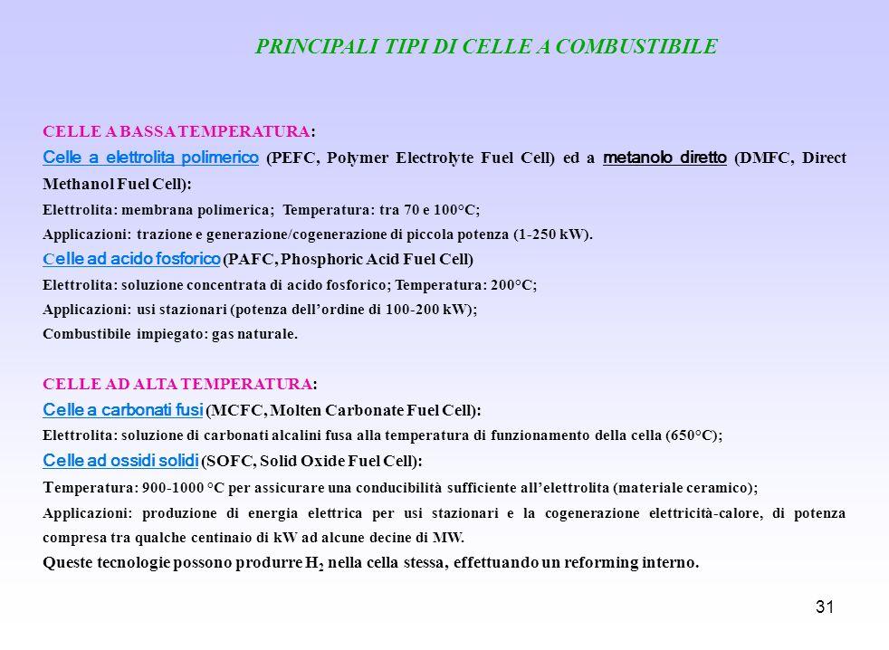 31 PRINCIPALI TIPI DI CELLE A COMBUSTIBILE CELLE A BASSA TEMPERATURA: Celle a elettrolita polimerico (PEFC, Polymer Electrolyte Fuel Cell) ed a metano