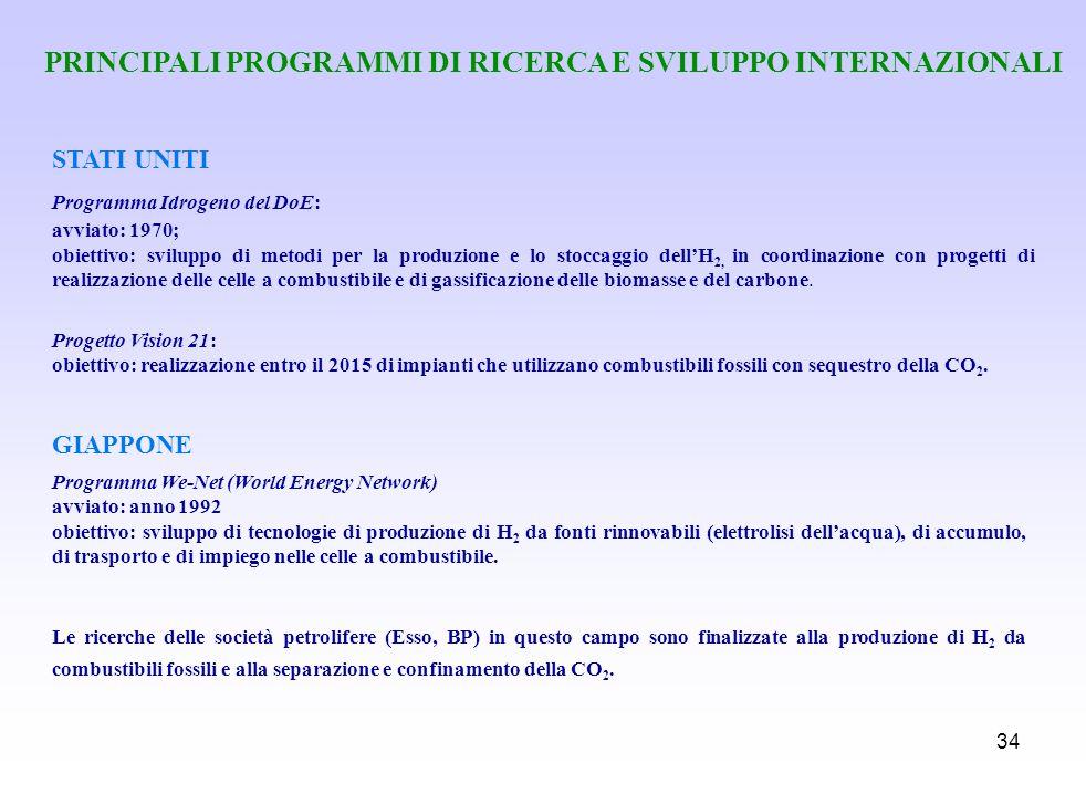 34 PRINCIPALI PROGRAMMI DI RICERCA E SVILUPPO INTERNAZIONALI Programma Idrogeno del DoE: avviato: 1970; obiettivo: sviluppo di metodi per la produzion